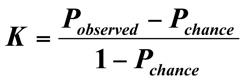 Kappa Statistic Formula